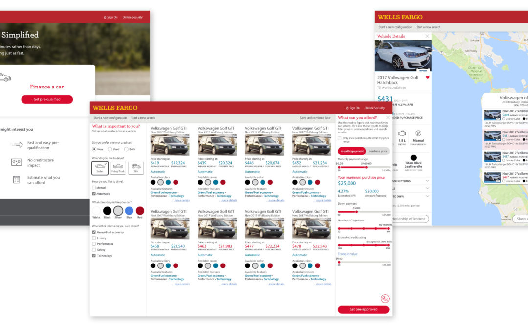 Auto Shopping and Financing